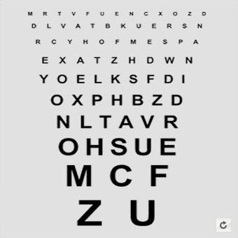 Opticien Laurent - Bruxelles - Test de Vue